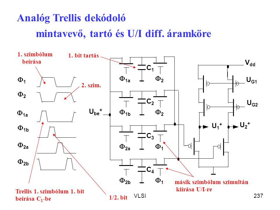 Analóg Trellis dekódoló mintavevő, tartó és U/I diff. áramköre