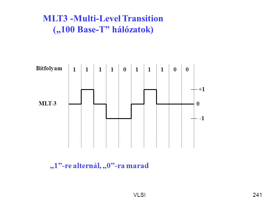 "MLT3 -Multi-Level Transition (""100 Base-T hálózatok)"