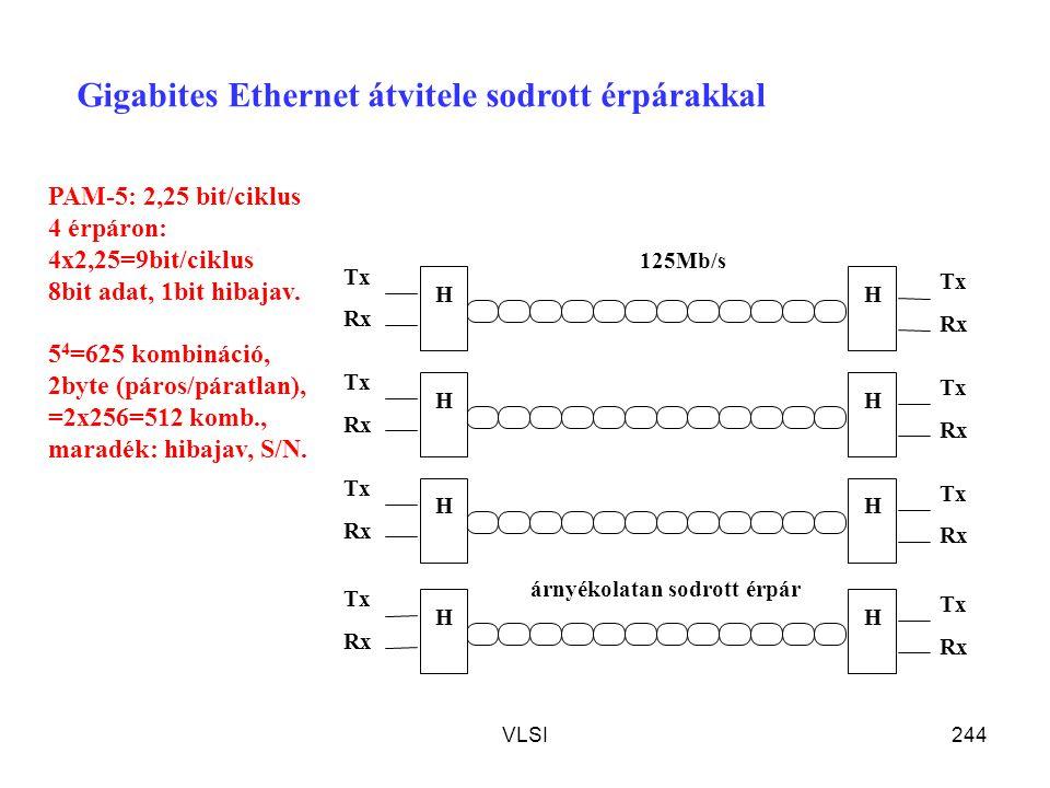 Gigabites Ethernet átvitele sodrott érpárakkal