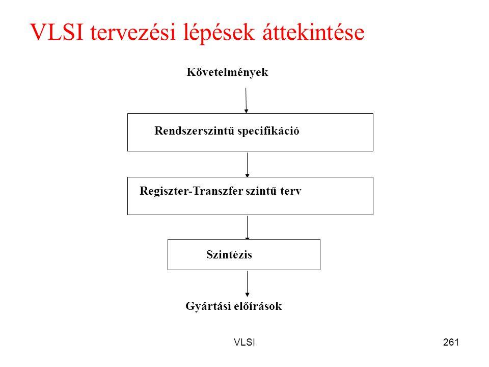 VLSI tervezési lépések áttekintése