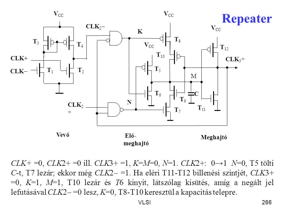 Repeater VCC. M. N. CLK+ CLK CLK2+ CLK2 Meghajtó. Elő-meghajtó. Vevő. CLK3+ T6. T5. T4.