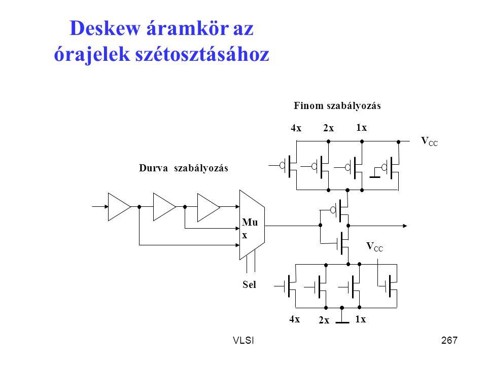 Deskew áramkör az órajelek szétosztásához