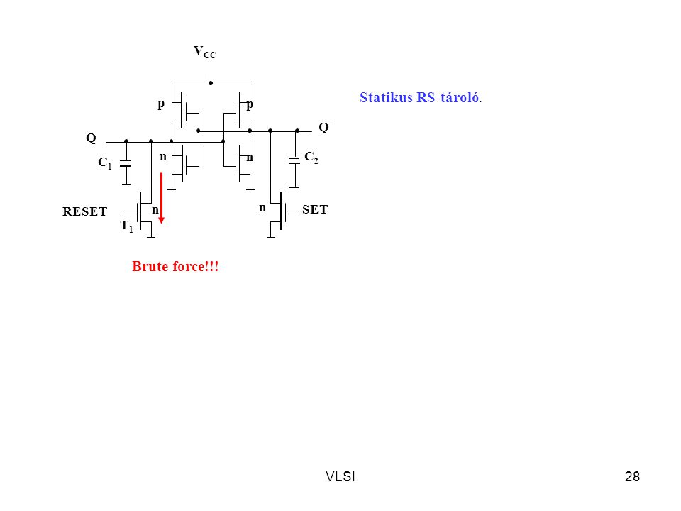 T1 n Q C2 p C1 SET RESET VCC Statikus RS-tároló. Brute force!!! VLSI