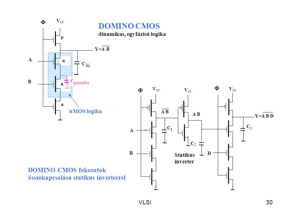 DOMINO CMOS DOMINO CMOS fokozatok összekapcsolása statikus inverterrel