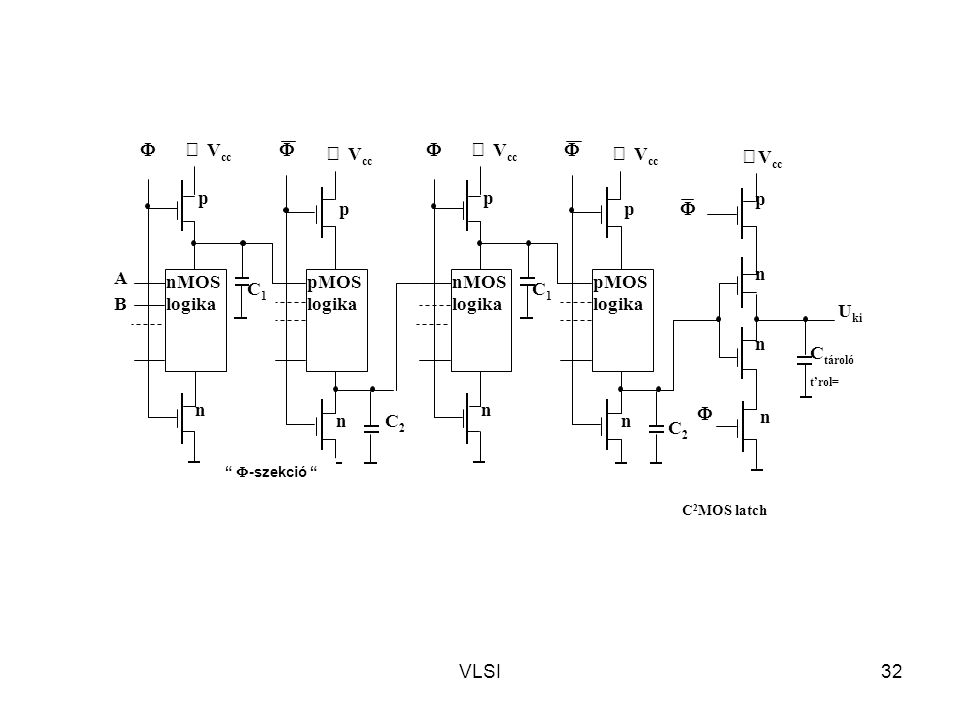  p n  Vcc C1 A nMOS logika B C2 pMOS Uki  Vcc Ctároló t'rol= VLSI