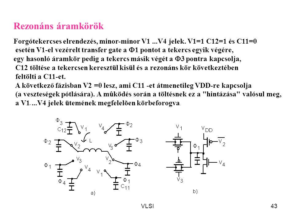Rezonáns áramkörök Forgótekercses elrendezés, minor-minor V1 ...V4 jelek. V1=1 C12=1 és C11=0.