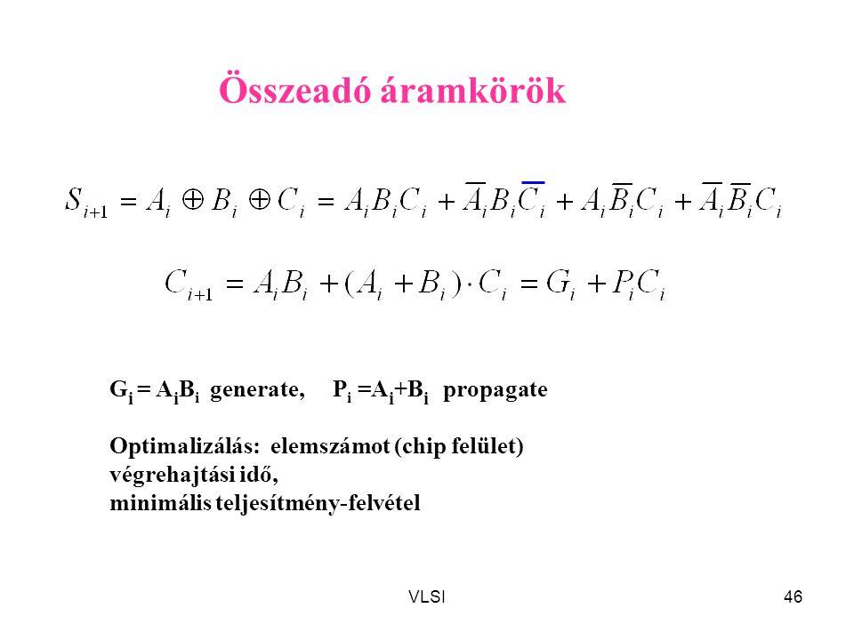 Összeadó áramkörök Gi = AiBi generate, Pi =Ai+Bi propagate
