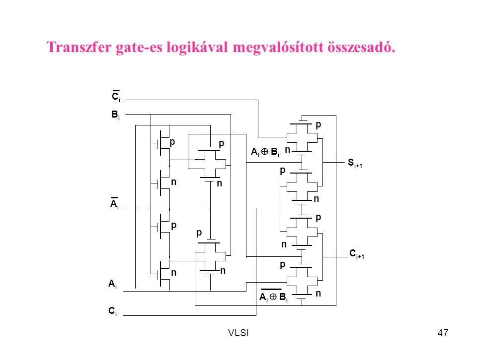 Transzfer gate-es logikával megvalósított összesadó.