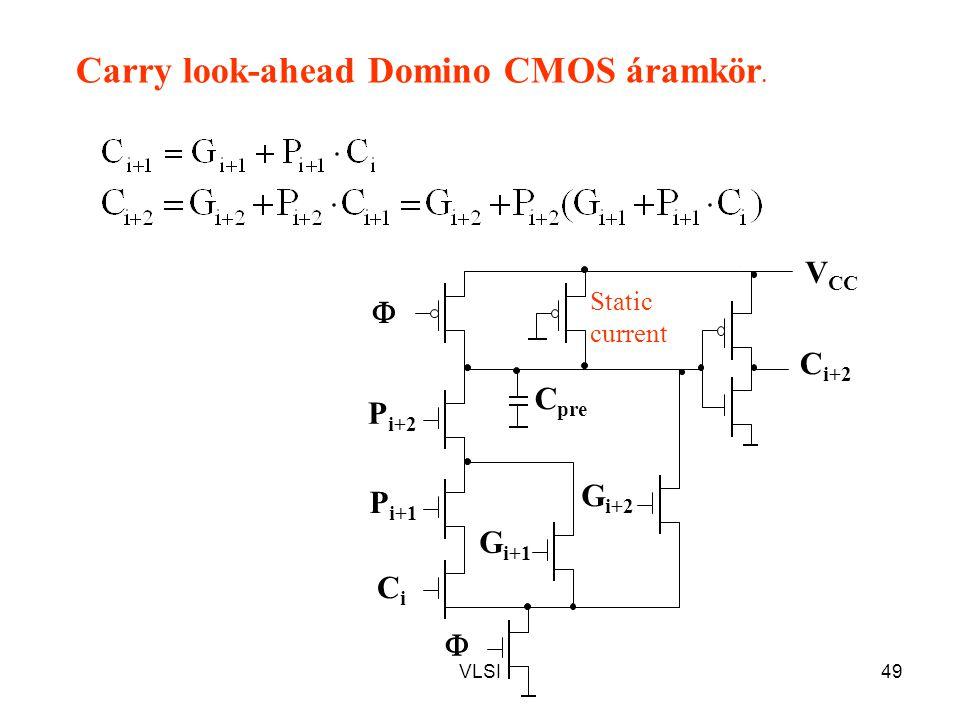 Carry look-ahead Domino CMOS áramkör.