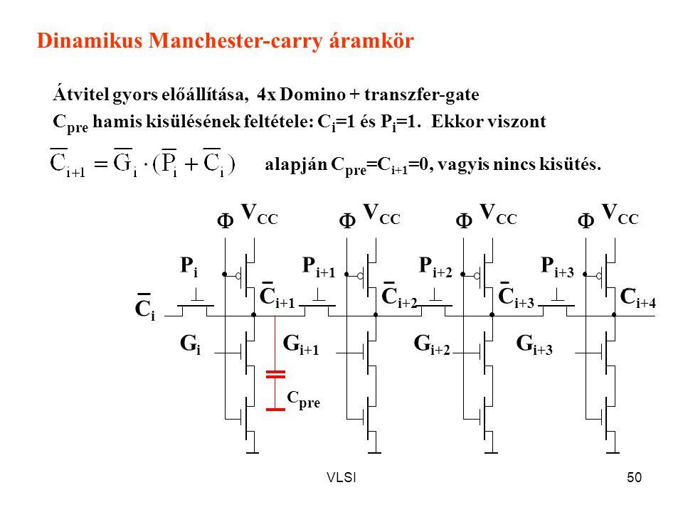Dinamikus Manchester-carry áramkör