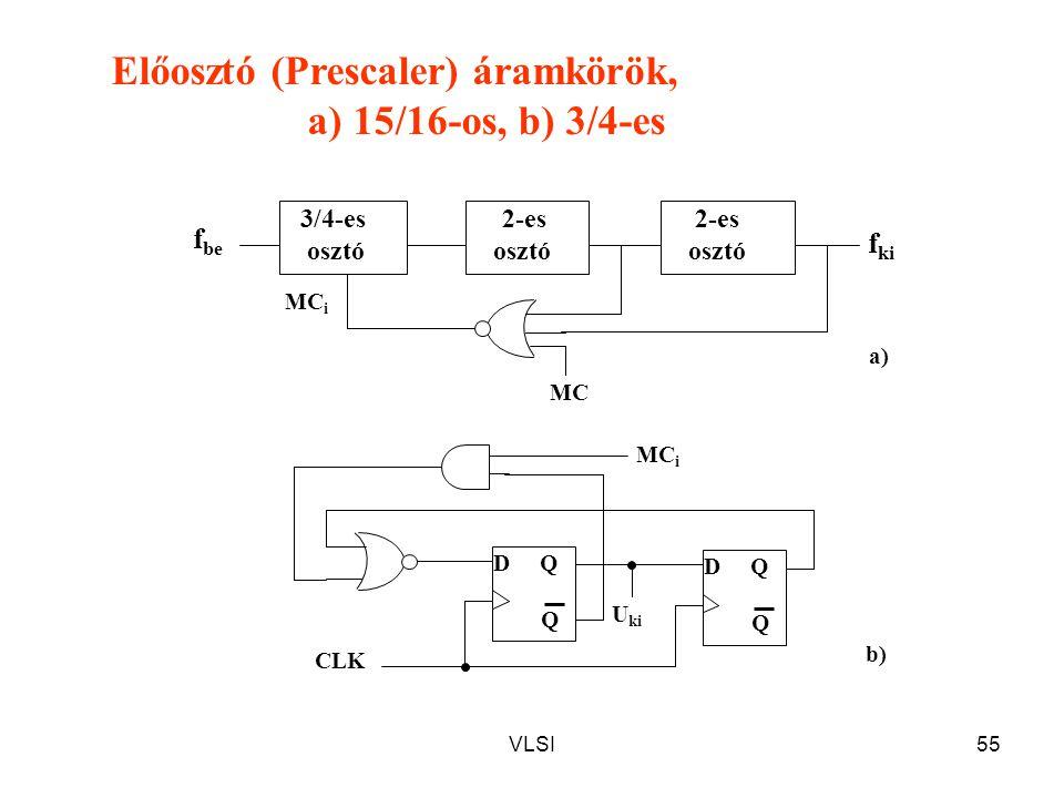 Előosztó (Prescaler) áramkörök, a) 15/16-os, b) 3/4-es