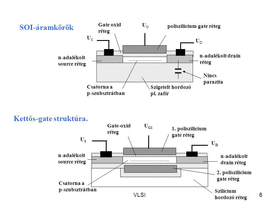 SOI-áramkörök n-adalékolt drain réteg. Csatorna a. p-szubsztrátban. Nincs. parazita. poliszilicium gate réteg.