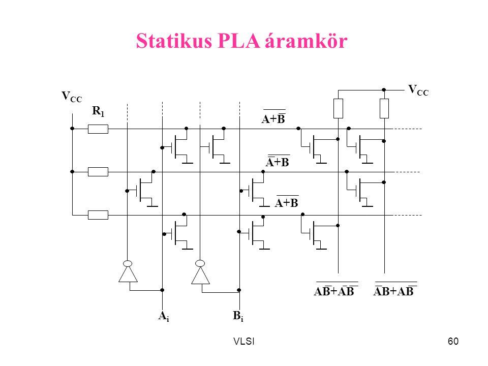 Statikus PLA áramkör A+B VCC Ai Bi AB+AB R1 VLSI