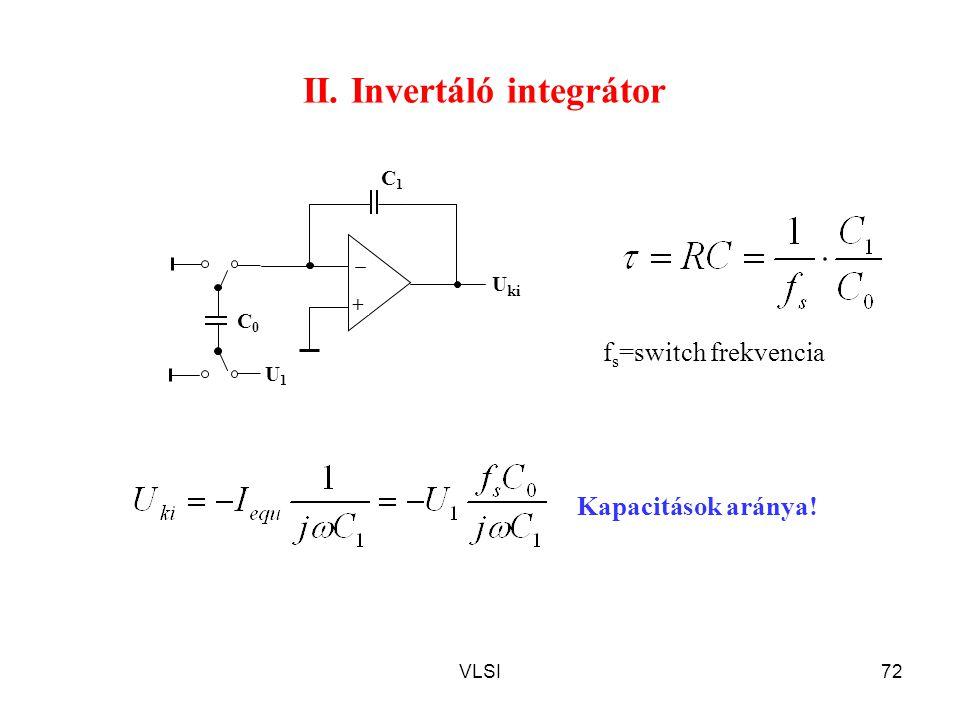 II. Invertáló integrátor