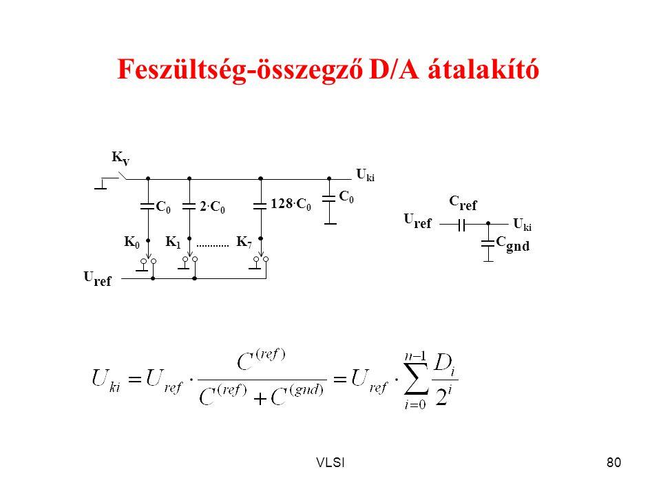 Feszültség-összegző D/A átalakító