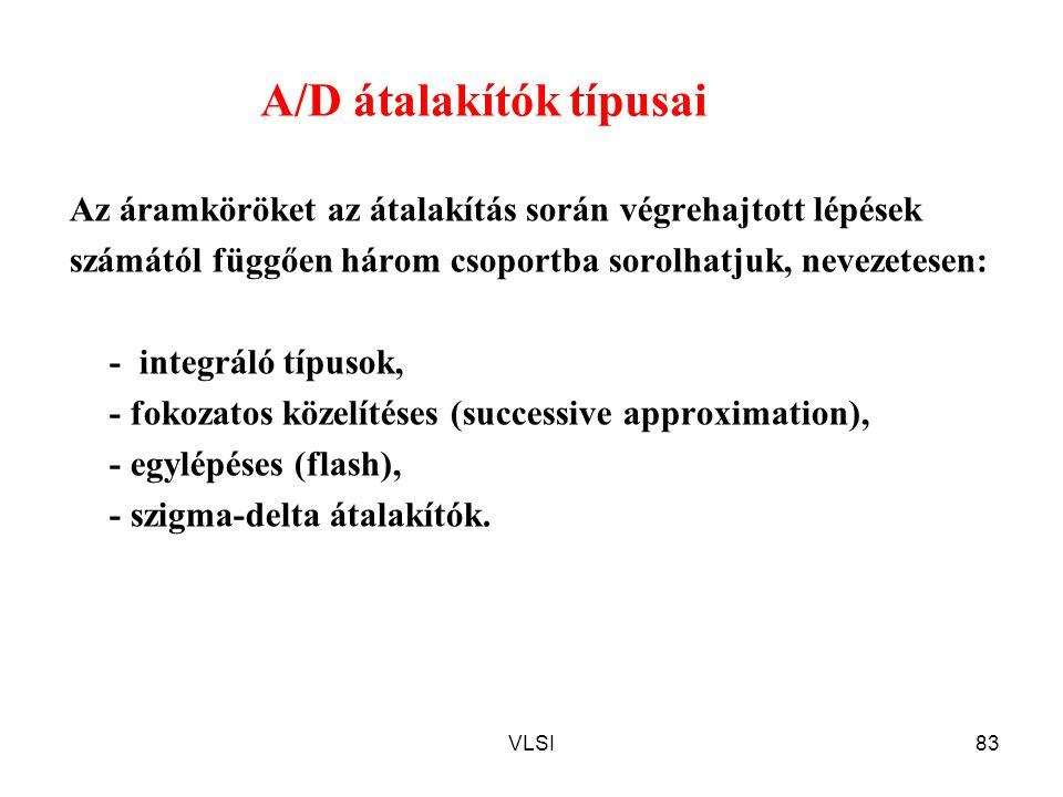 A/D átalakítók típusai