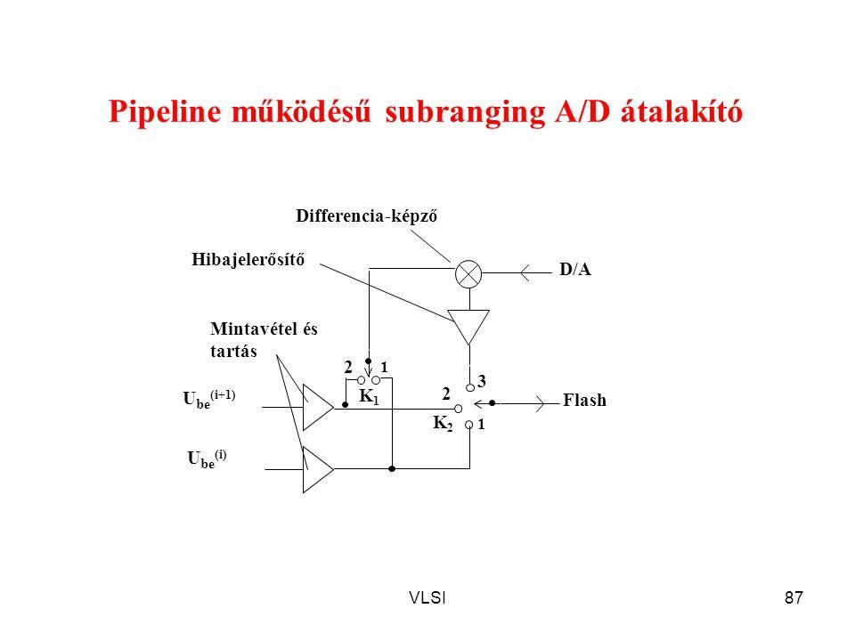 Pipeline működésű subranging A/D átalakító