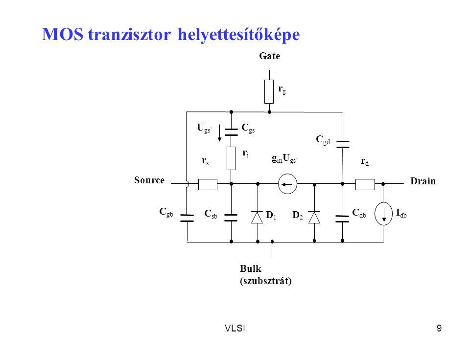 MOS tranzisztor helyettesítőképe