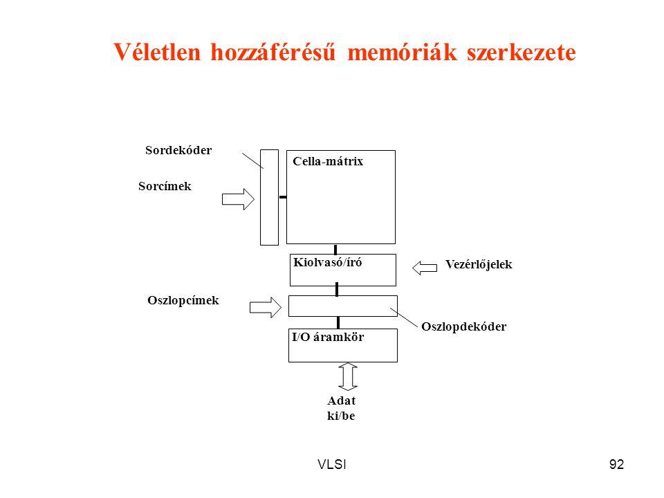 Véletlen hozzáférésű memóriák szerkezete