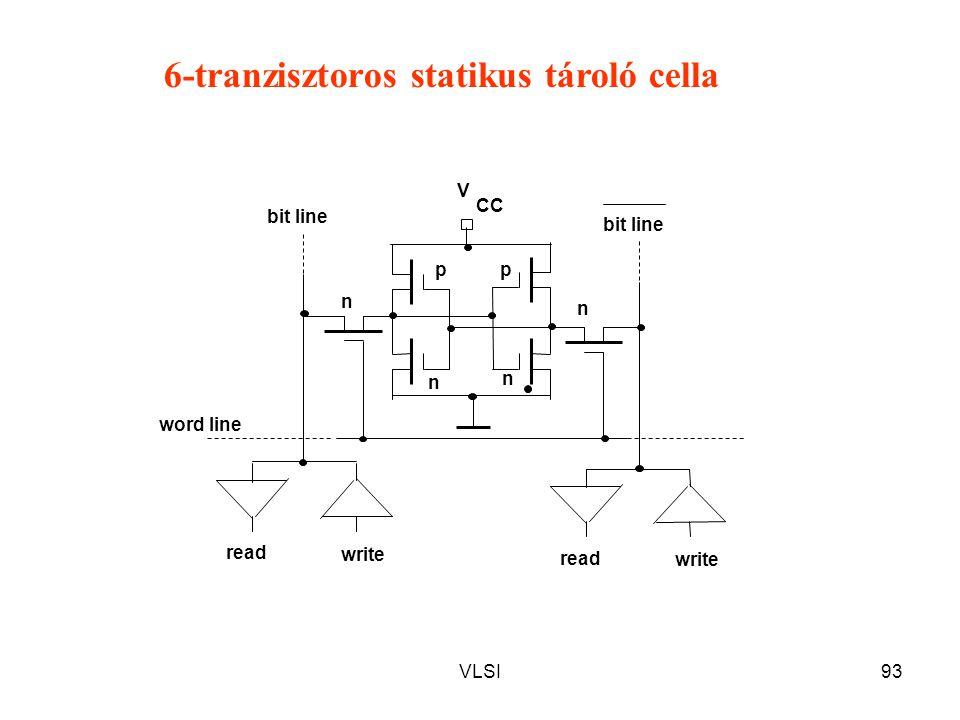6-tranzisztoros statikus tároló cella