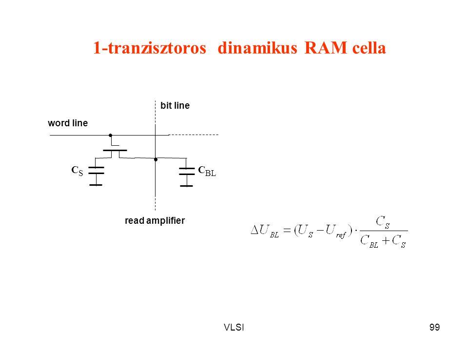 1-tranzisztoros dinamikus RAM cella