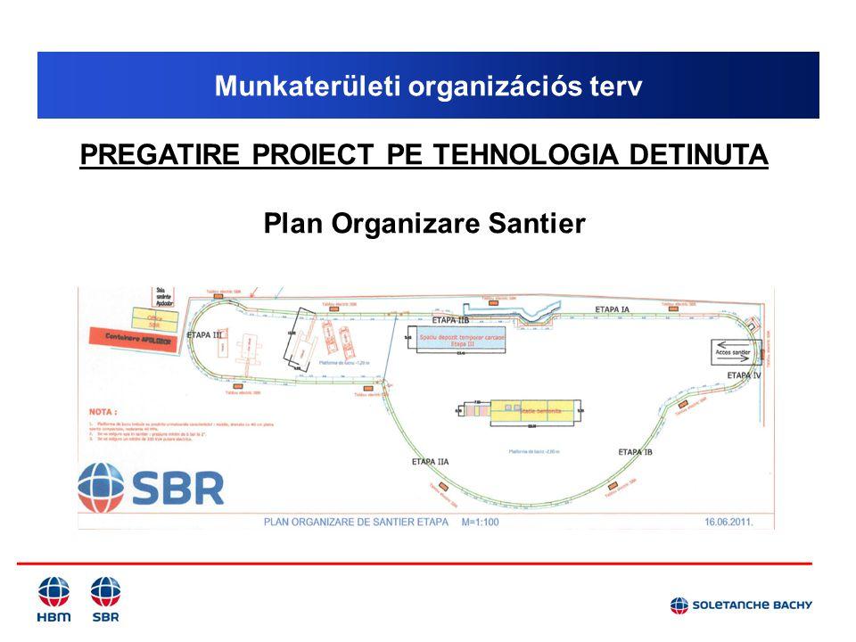 Munkaterületi organizációs terv