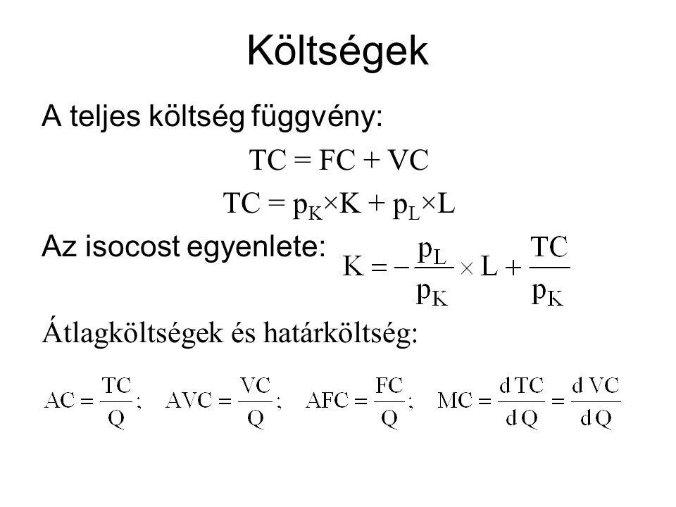 Költségek A teljes költség függvény: TC = FC + VC TC = pK×K + pL×L