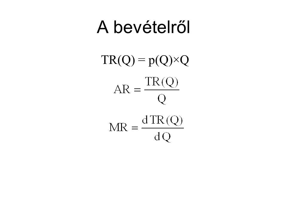 A bevételről TR(Q) = p(Q)×Q