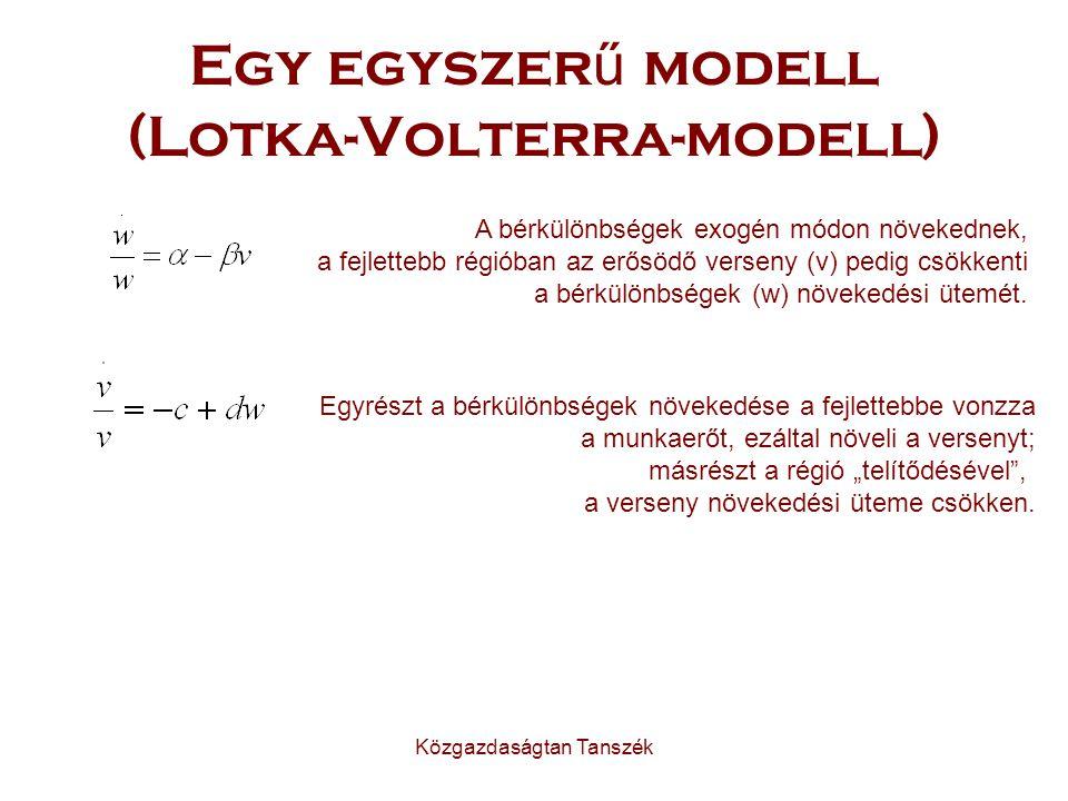 Egy egyszerű modell (Lotka-Volterra-modell)