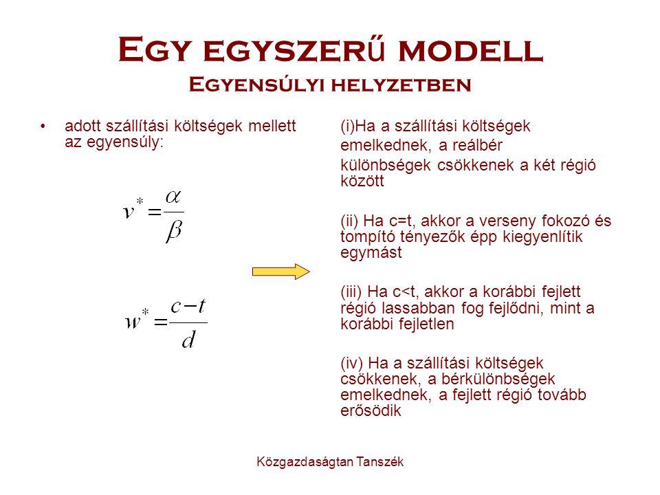 Egy egyszerű modell Egyensúlyi helyzetben