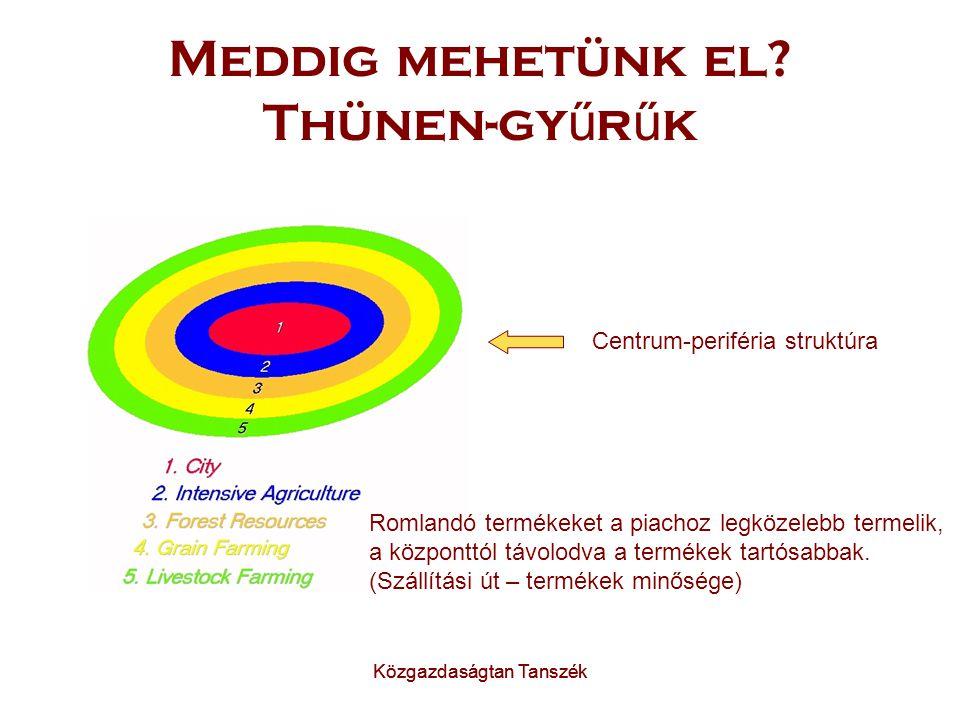 Meddig mehetünk el Thünen-gyűrűk