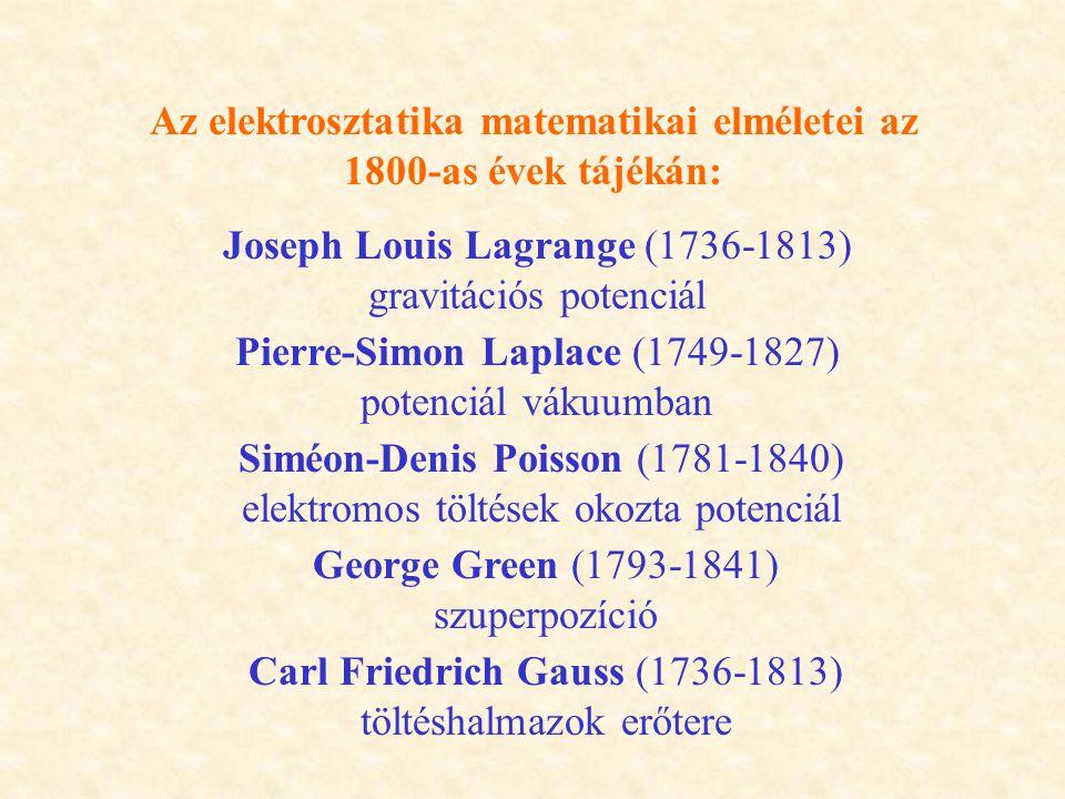 Az elektrosztatika matematikai elméletei az 1800-as évek tájékán: