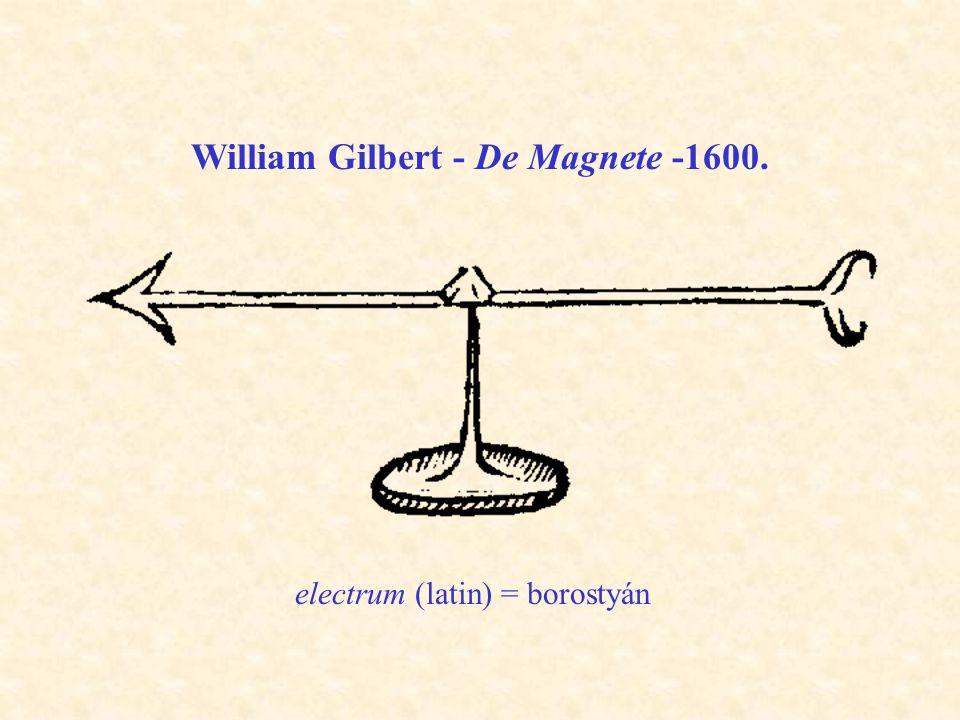 William Gilbert - De Magnete -1600.