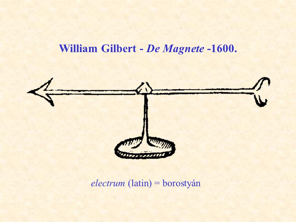 William Gilbert - De Magnete
