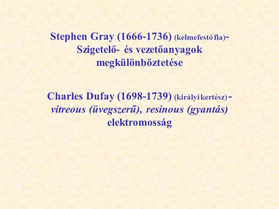 Stephen Gray (1666-1736) (kelmefestő fia)- Szigetelő- és vezetőanyagok megkülönböztetése