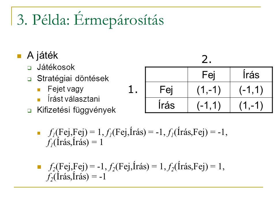 3. Példa: Érmepárosítás 2. 1. A játék Fej Írás (1,-1) (-1,1)