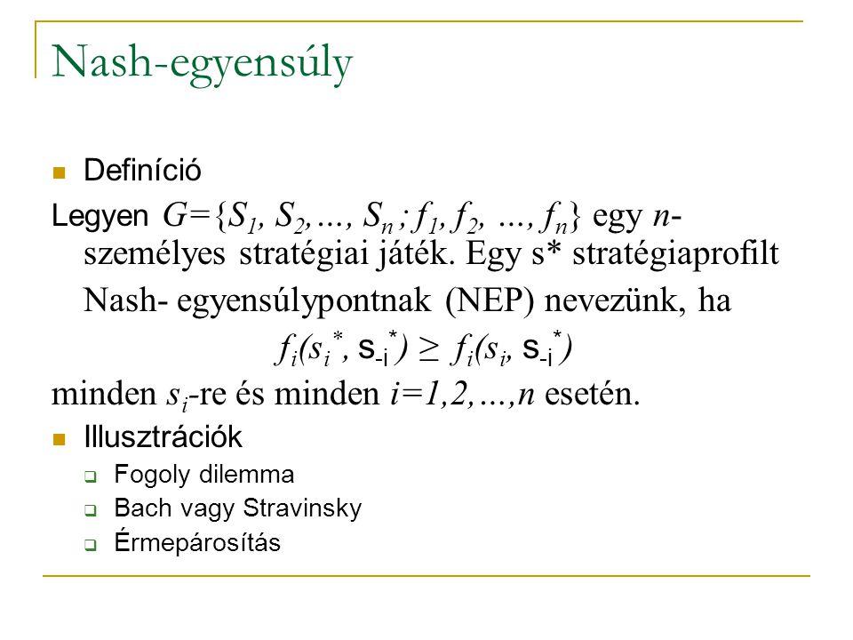 fi(si*, s-i*) ≥ fi(si, s-i*)