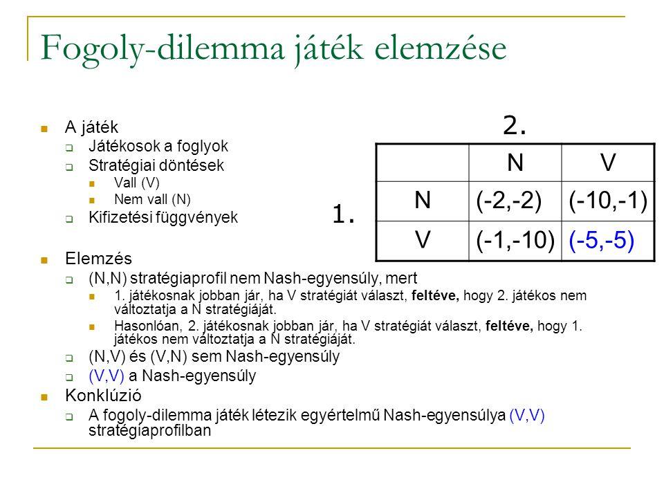 Fogoly-dilemma játék elemzése