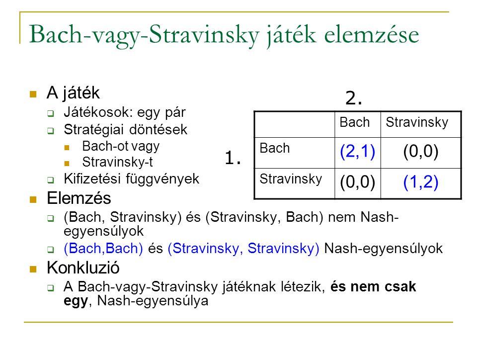 Bach-vagy-Stravinsky játék elemzése