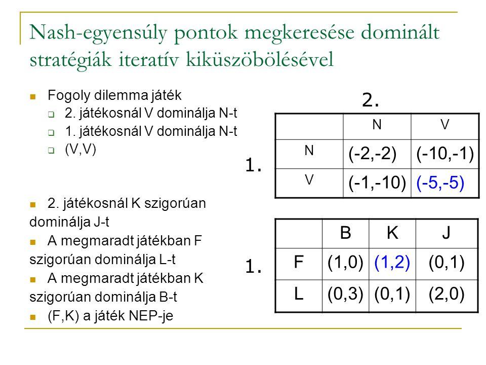 Nash-egyensúly pontok megkeresése dominált stratégiák iteratív kiküszöbölésével