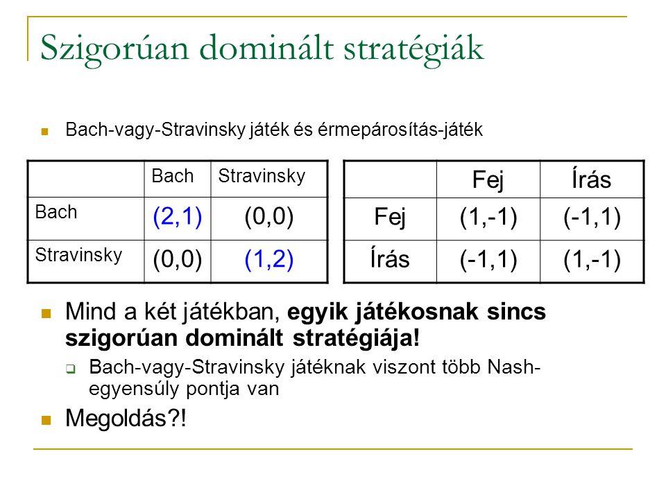 Szigorúan dominált stratégiák