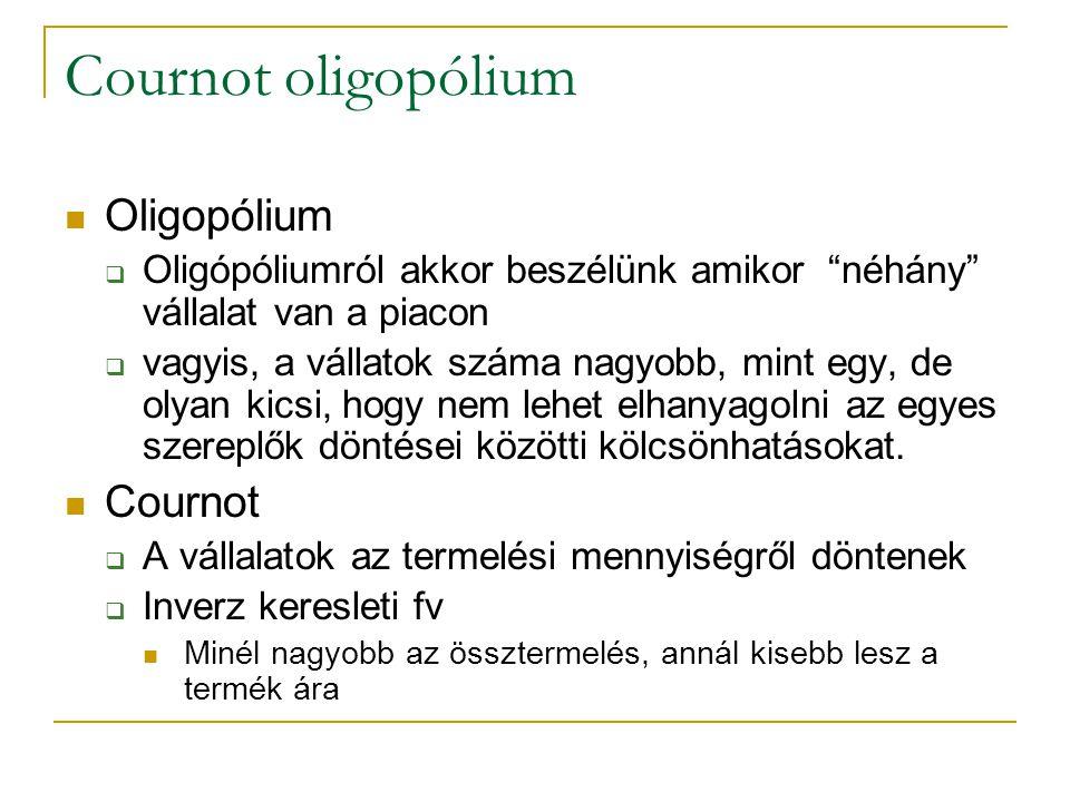 Cournot oligopólium Oligopólium Cournot