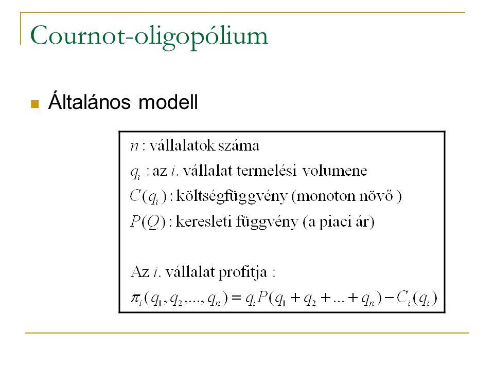 Cournot-oligopólium Általános modell