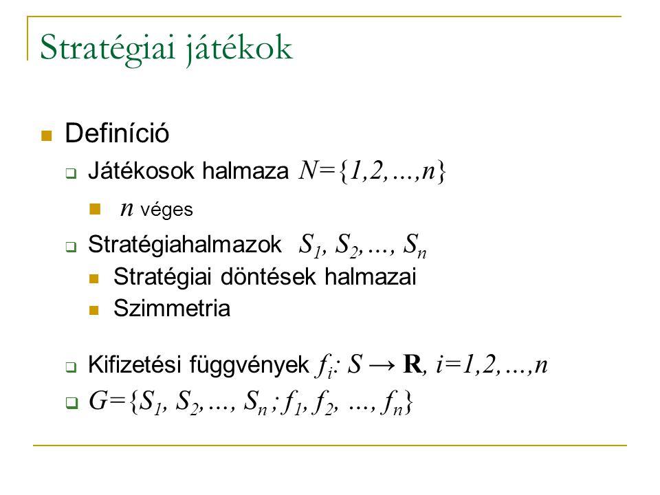 Stratégiai játékok n véges Definíció G={S1, S2,…, Sn ; f1, f2, …, fn}