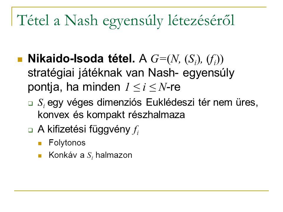 Tétel a Nash egyensúly létezéséről