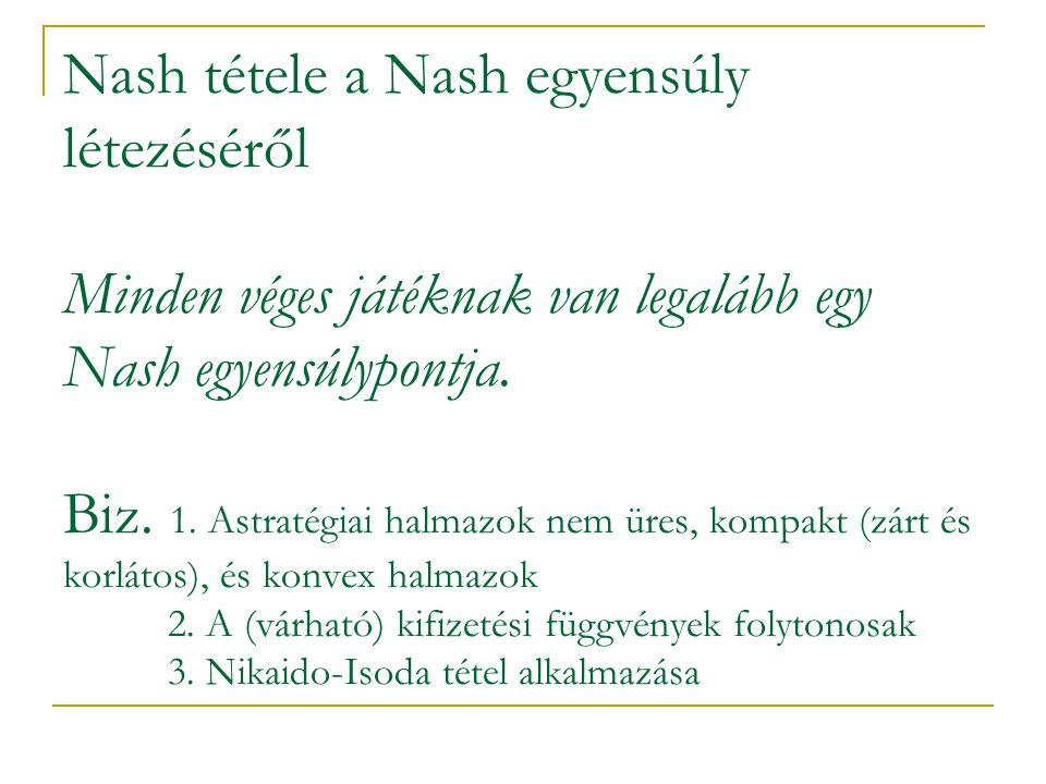 Nash tétele a Nash egyensúly létezéséről Minden véges játéknak van legalább egy Nash egyensúlypontja.