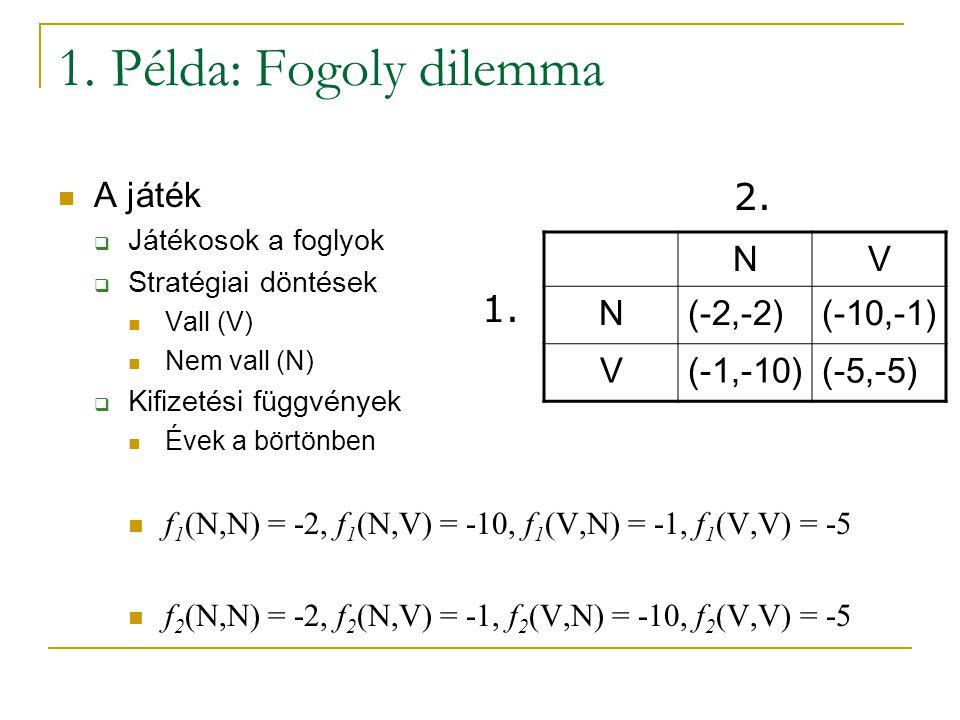 1. Példa: Fogoly dilemma 2. 1. A játék N V (-2,-2) (-10,-1) (-1,-10)