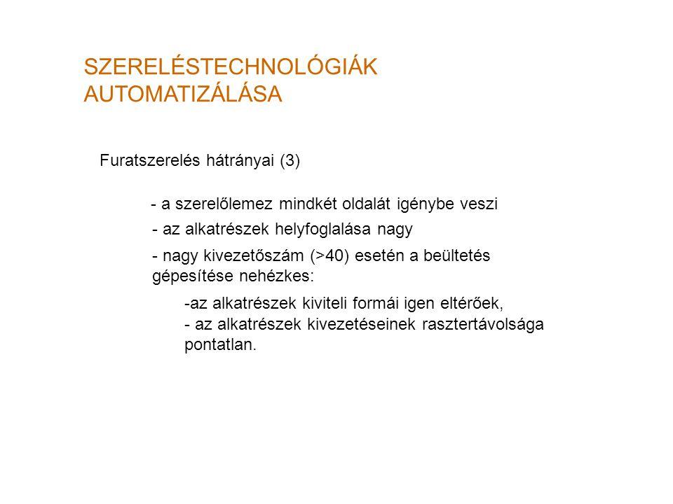 SZERELÉSTECHNOLÓGIÁK AUTOMATIZÁLÁSA