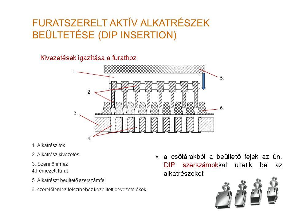 FURATSZERELT AKTÍV ALKATRÉSZEK BEÜLTETÉSE (DIP INSERTION)