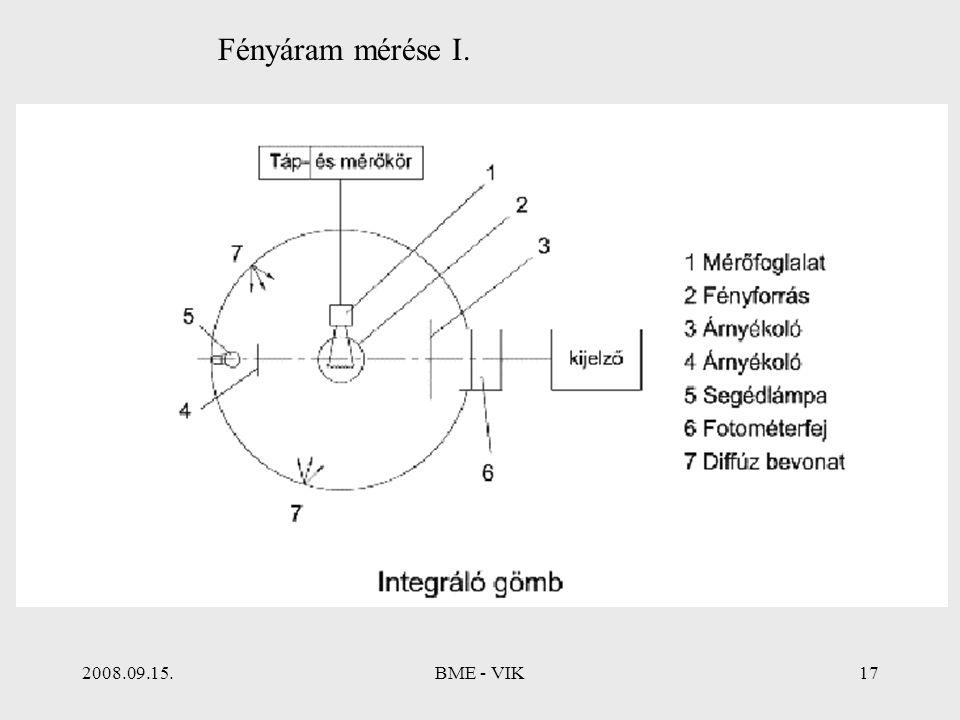 Fényáram mérése I. 2008.09.15. BME - VIK